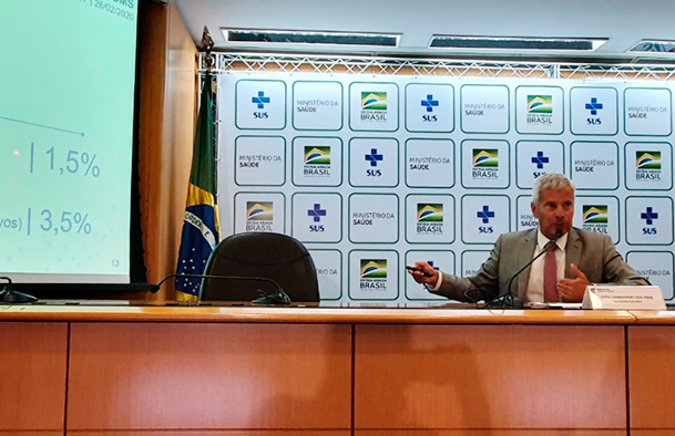 Brasil monitora 132 casos suspeitos do  novo Coronavírus