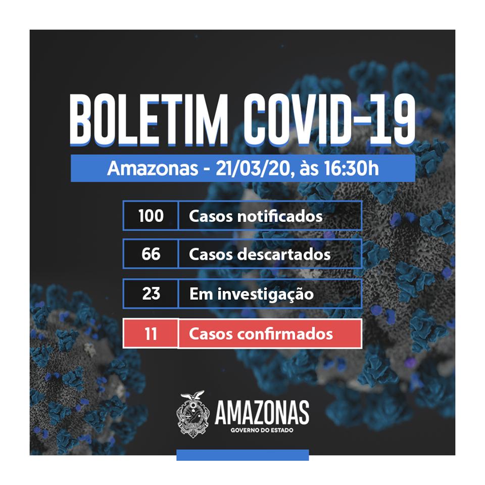 Governo do Estado atualiza boletim do novo coronavírus