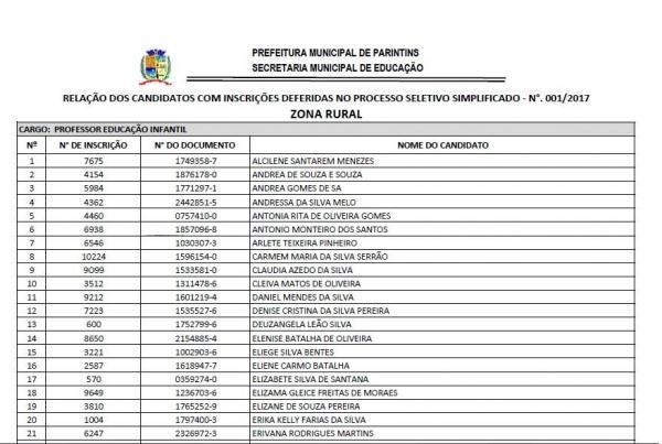 Prefeitura de Parintins divulga a lista dos candidatos deferidos no seletivo